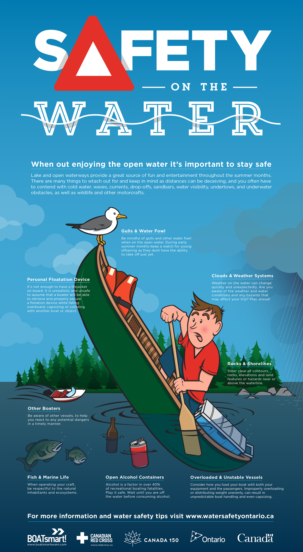 Water safety poster design